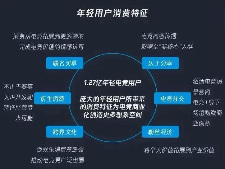 """""""电竞酒店""""新店投资放缓,一线城市或成投资新蓝海"""