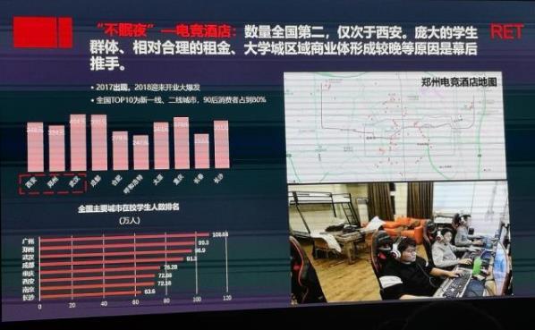 全国第二!郑州电竞酒店数量井喷